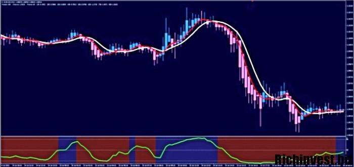 btc rinkos sukčiavimas 1 bitcoin į inr