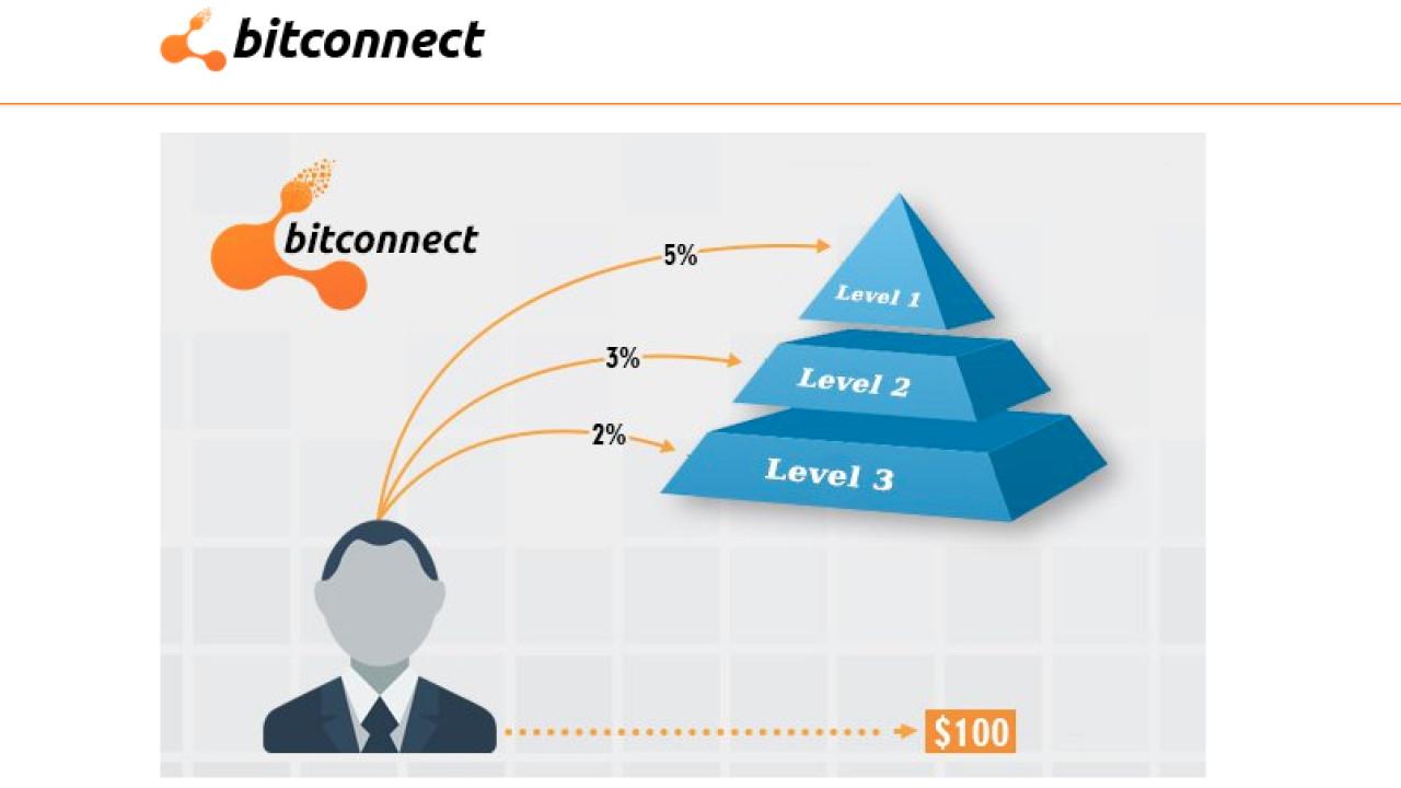 interneto investicijos į HYIP užsidirbti atsiliepimų internete