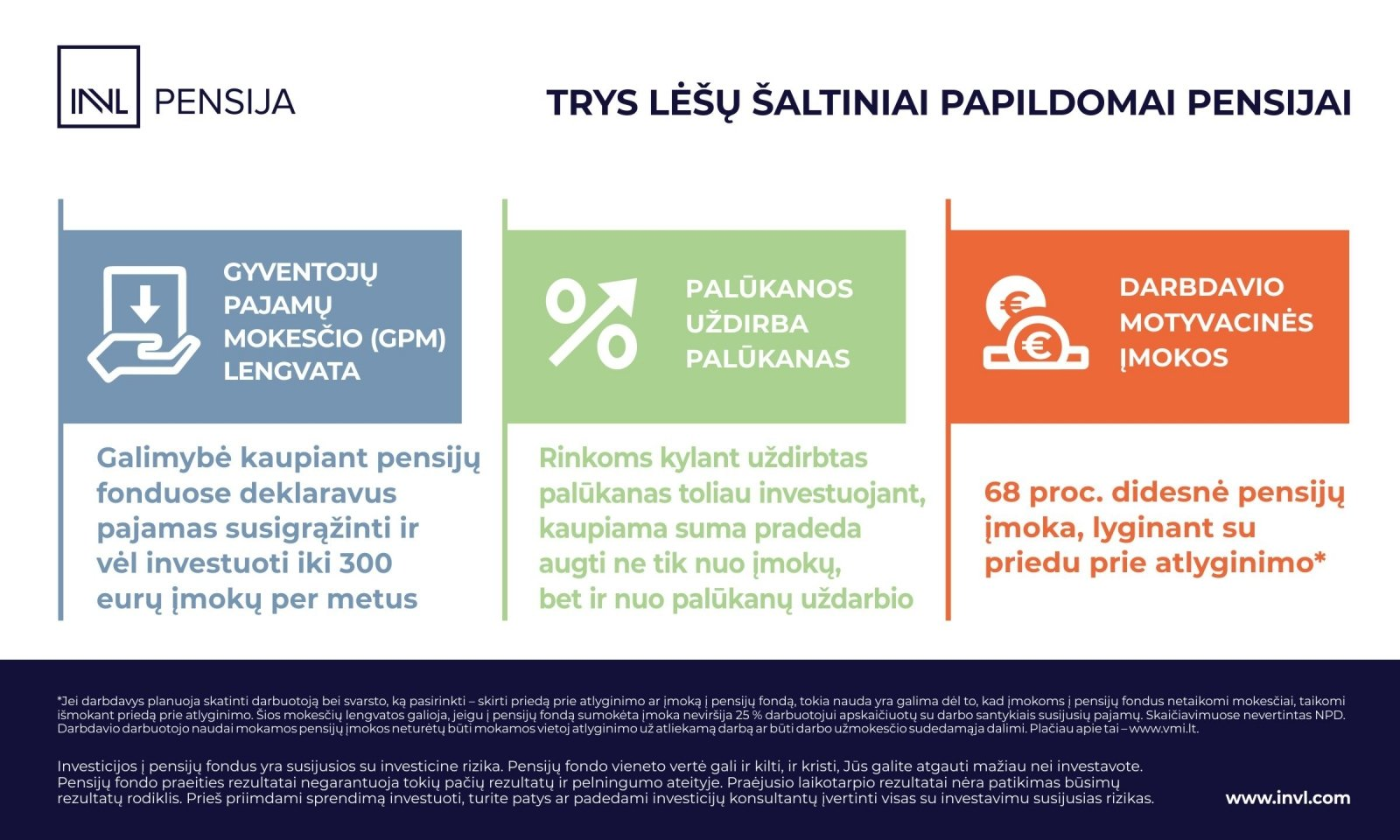 akcijų pasirinkimo sandoriai ir pensija)