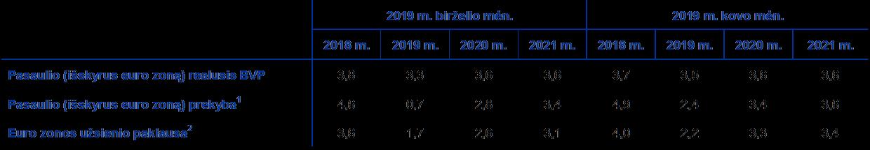 dvejetainių opcionų strategijos 2021 m