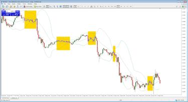prekybos strategijos signalai