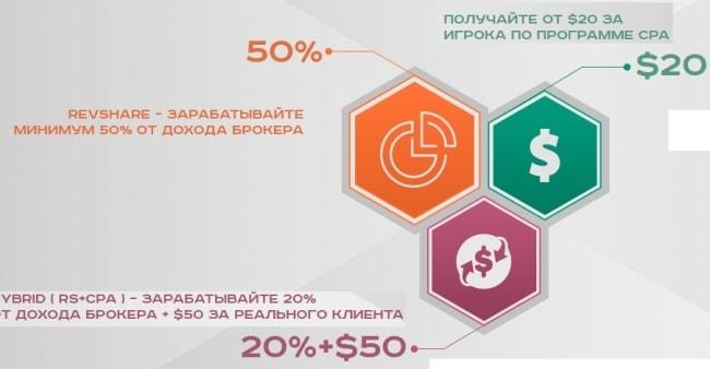 vidinė pardavimo pasirinkimo formulės vertė