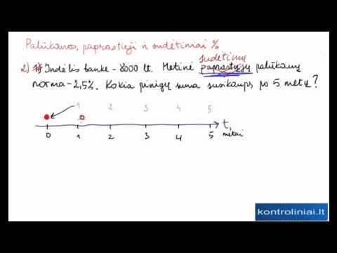 realių galimybių formulė dvejetainių dvejetainių opcionų rodiklis