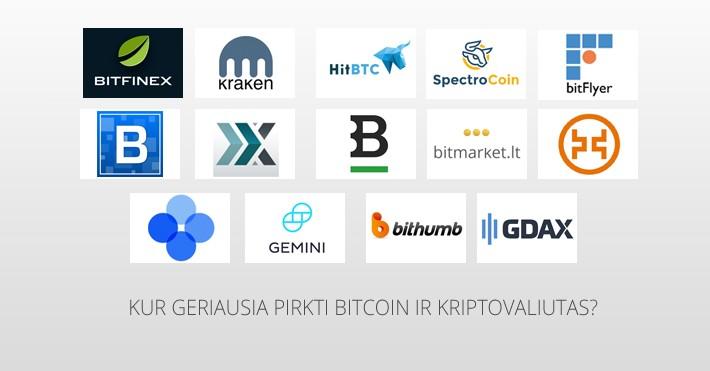 bitkoino kaina skirtingose biržose