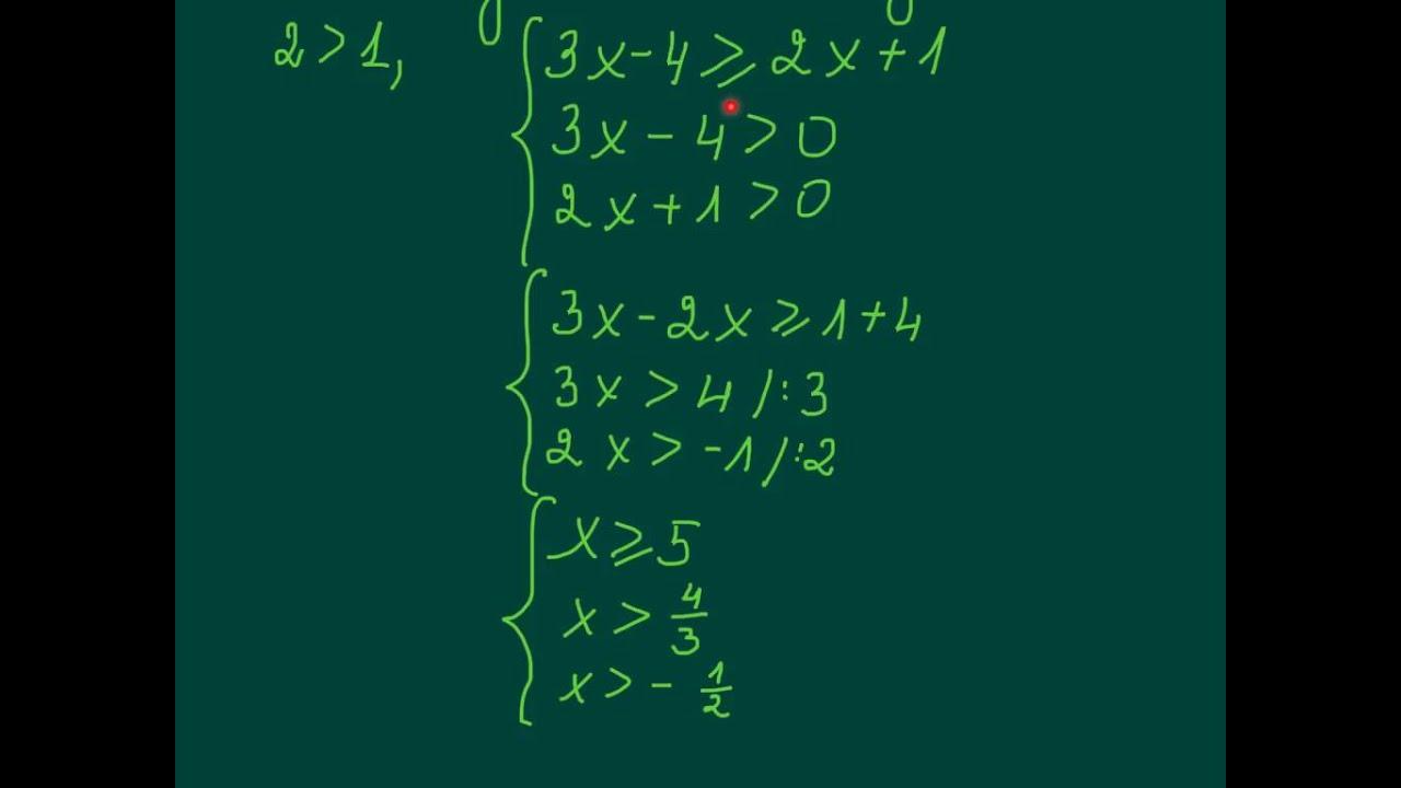tendencijų linijos formulės